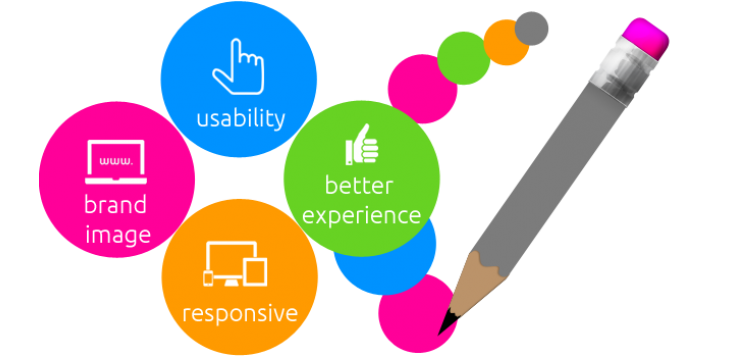 Image result for Characteristics Of A Good Website Design